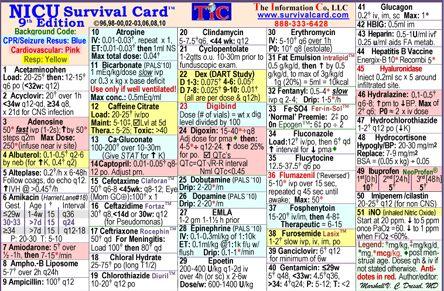 NICU Survival Card