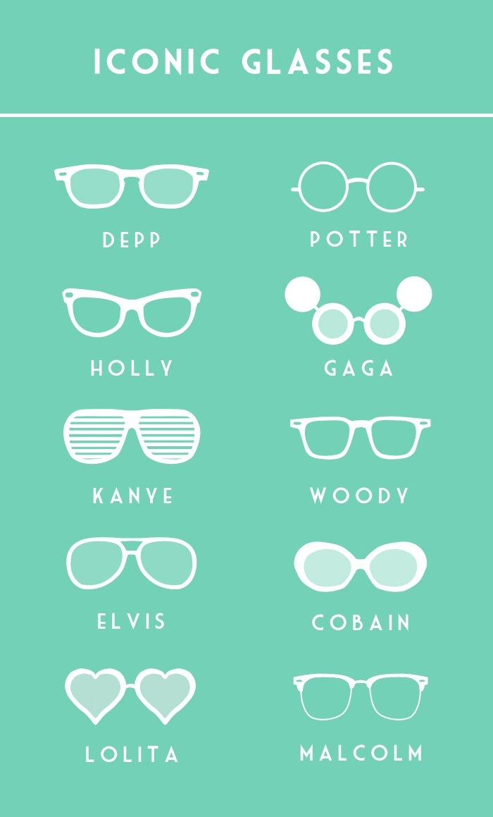 How Do You Say Eyeglass Frames In Spanish : Sunglasses And Babies Quotes. QuotesGram