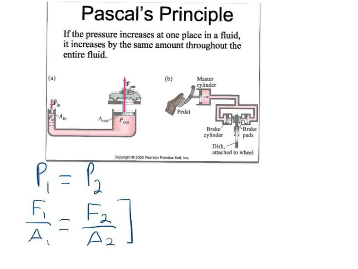 pascals principle In physics, pascal's principle says that given a fluid in a totally enclosed system, a change in pressure at one point in the fluid is transmitted to all points in.