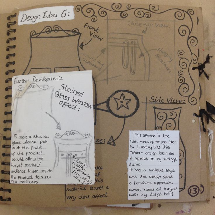 Pin by Miss McGee on Product Design Exemplar Folders | Pinterest