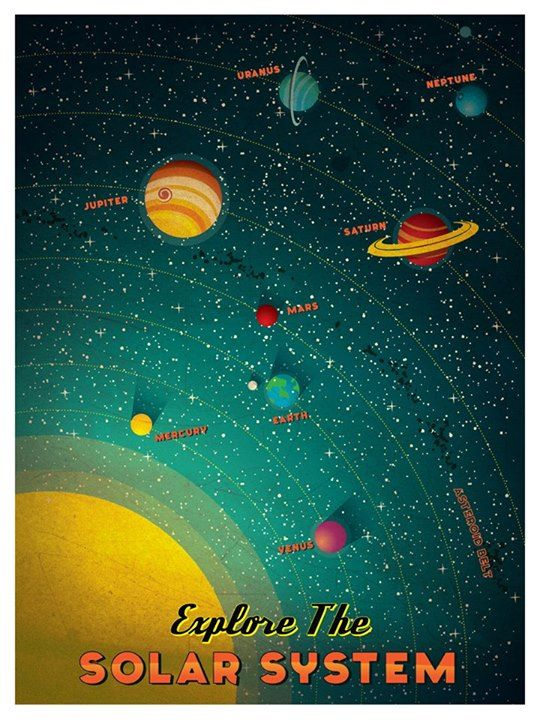 Vintage solar system illustration pics about space for Space poster design