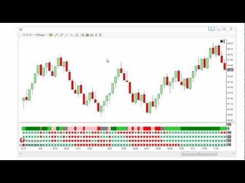Forex Scalping Strategy Is A Short Term Strategy Used By Many Professional Traders To