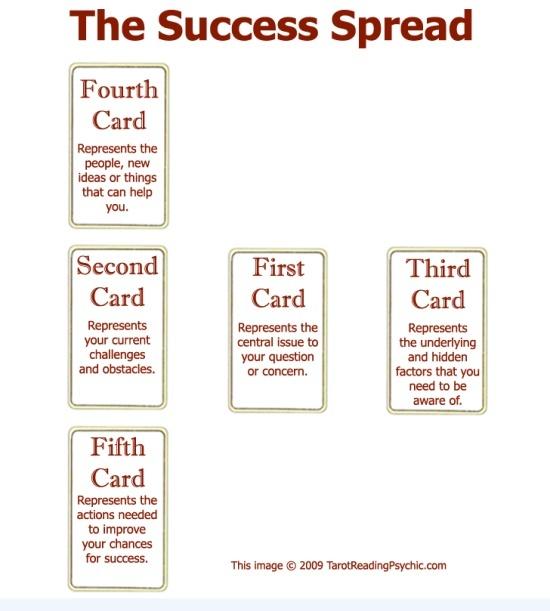 elemental five card spread