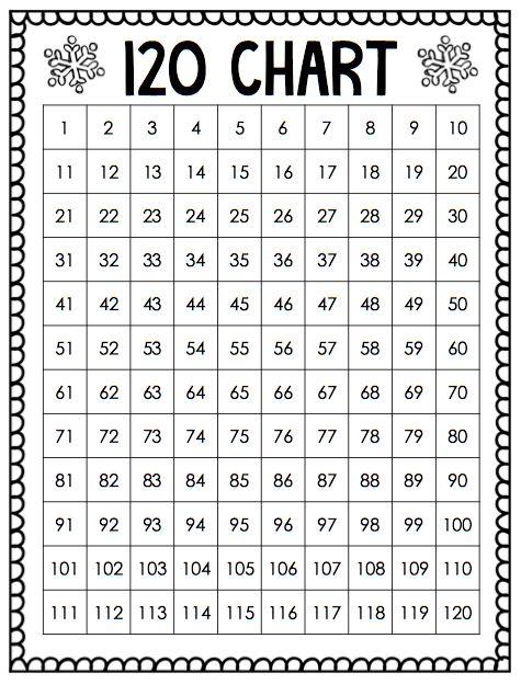 120 chart first grade | Teaching | Pinterest
