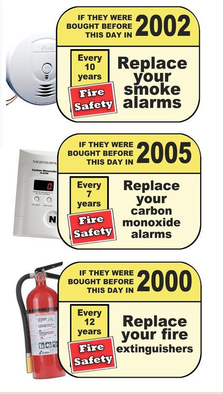 House Fires Fire Prevention Through Preparation