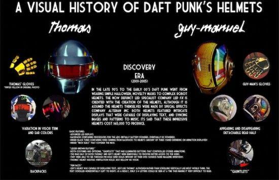 Daft Punk Unmasked Now