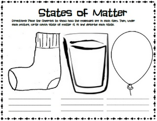 ... demonstrate the molecules in solids, liquids, and gases. matter unit