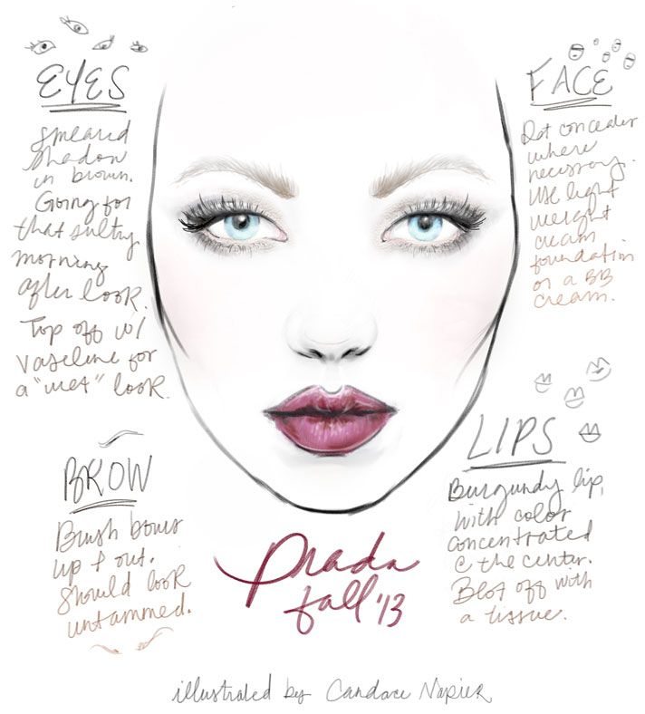 PRADA Fall/Winter 2013 FaceChart #Fall #makeup #beauty #facechart