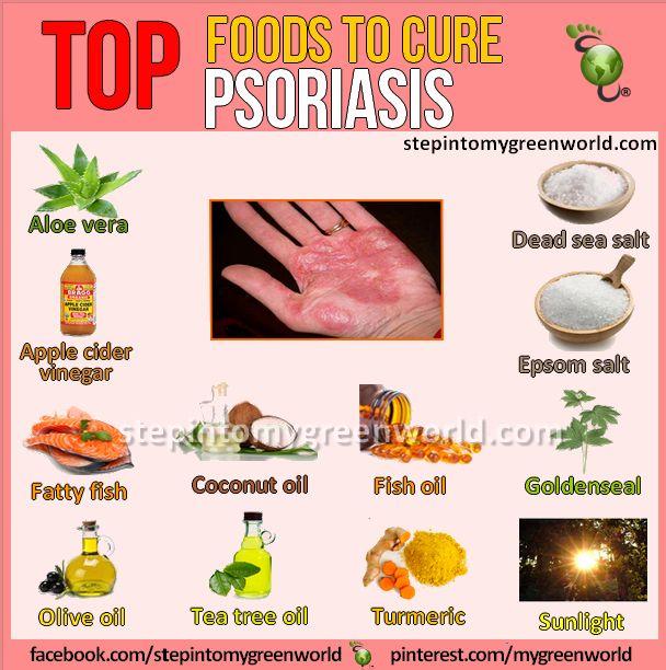 Psoriasis Treatment Diet