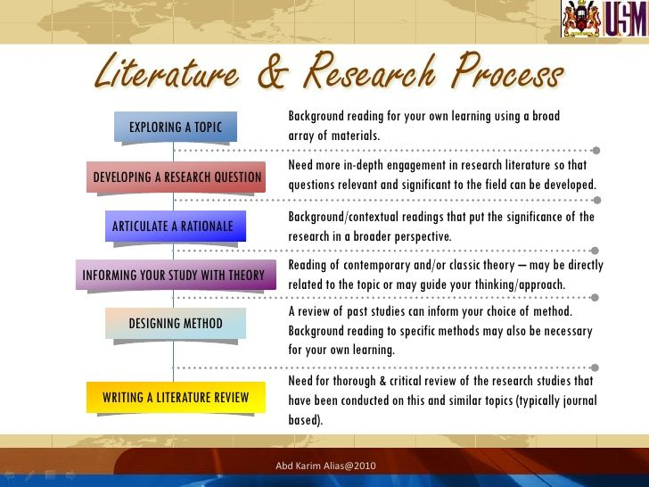 literature review research process The purpose of this paper is to present new insights on cross-border merger and  acquisition (m&a) process based on received wisdom in the literature and.