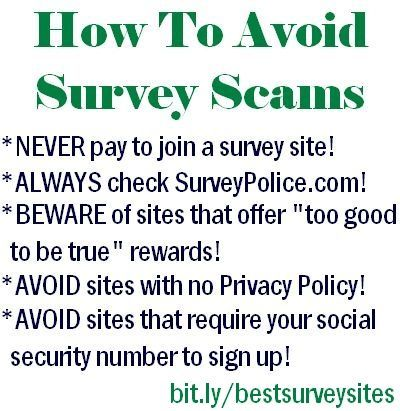 Paid survey scams list