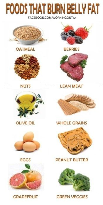 What foods help you burn fat in belly