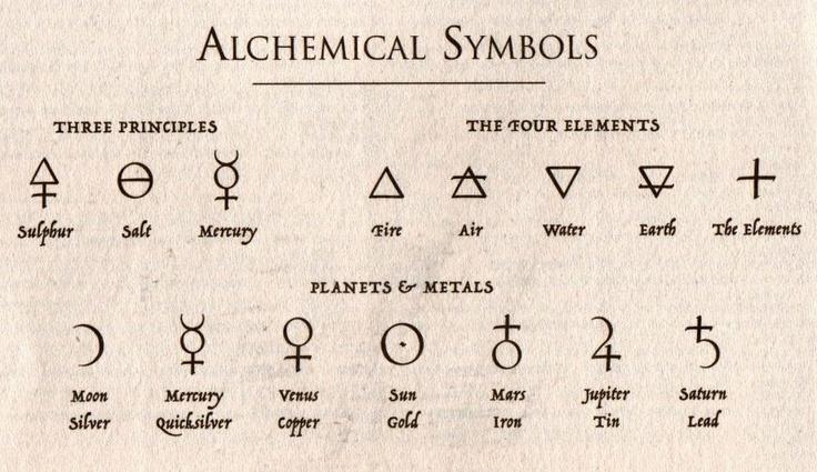 alchemical symbols earth for a tattoo design pinterest. Black Bedroom Furniture Sets. Home Design Ideas