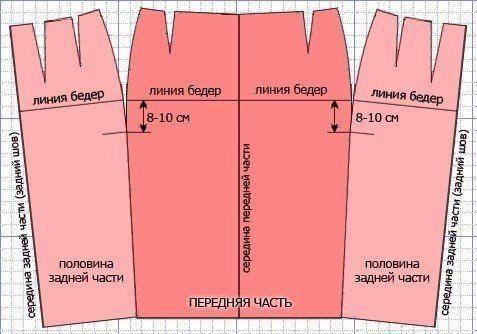 Как легко сшить прямую юбку