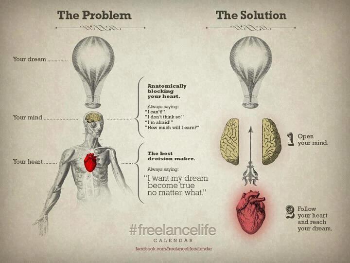 http://2.bp.blogspot.com/-OUX1bS2RjIU/UCUDu7uYIdI/AAAAAAAADIo/AMzF31ftozU/s1600/Problem+&+Solution.jpg