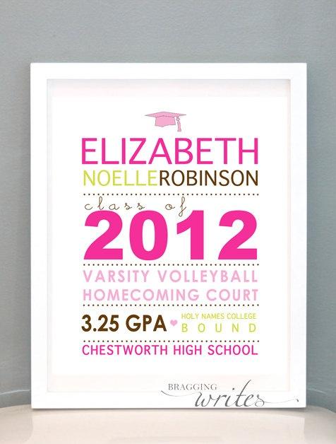 Custom Graduation Gift,Wall Art or High School Grad Announcement – Printable (Gr