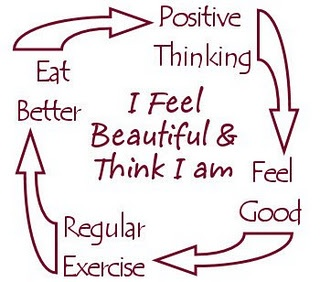 Positive thought cycle