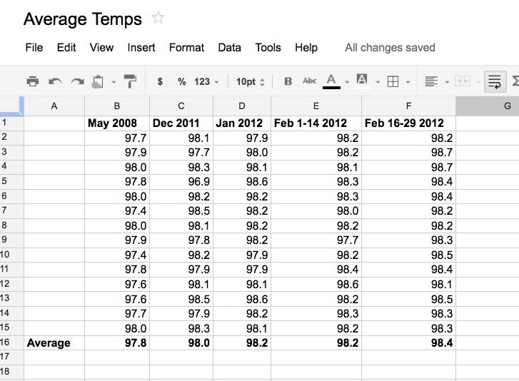 average temperature resolute nunavut