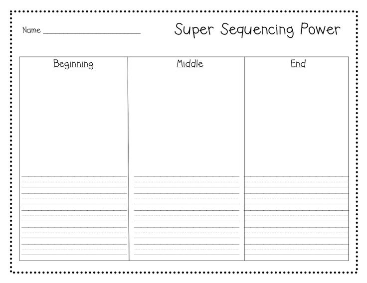book report outline | First Grade Book Report Template Free