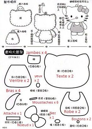 FREE Hello Kitty Pattern