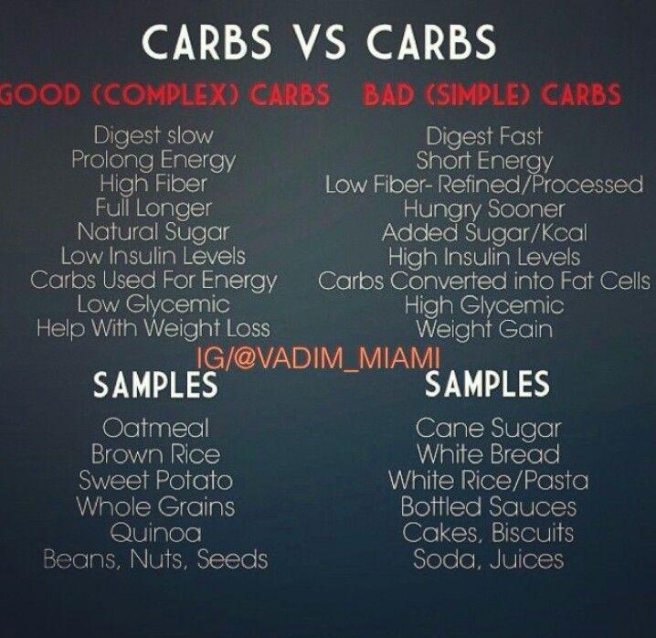 Good carbs  bad carbsGood Carbs Bad Carbs