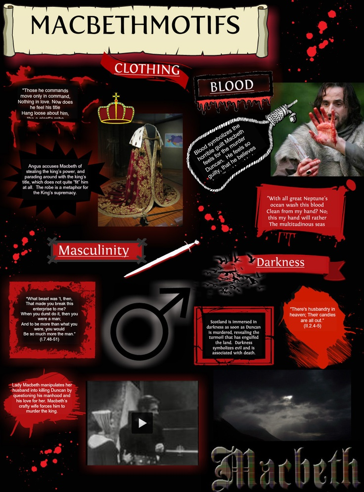 blood imagery in macbeth thesis
