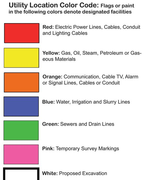 Color Code For Site Utility Paint