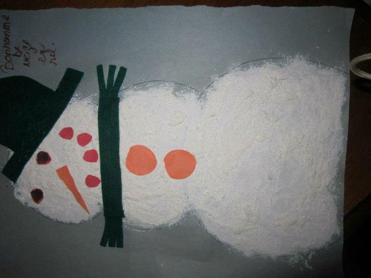 Bonhomme de neige brico no l pinterest - Pinterest bonhomme de neige ...