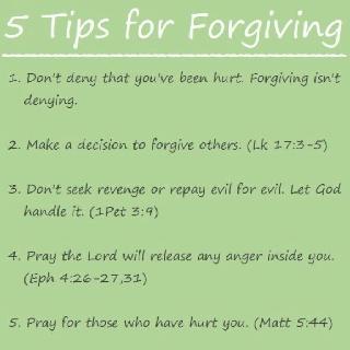 asking for forgiveness essays