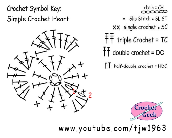 Crochet Stitches Key : Crochet symbol key: Simple crochet heart crochet Pinterest