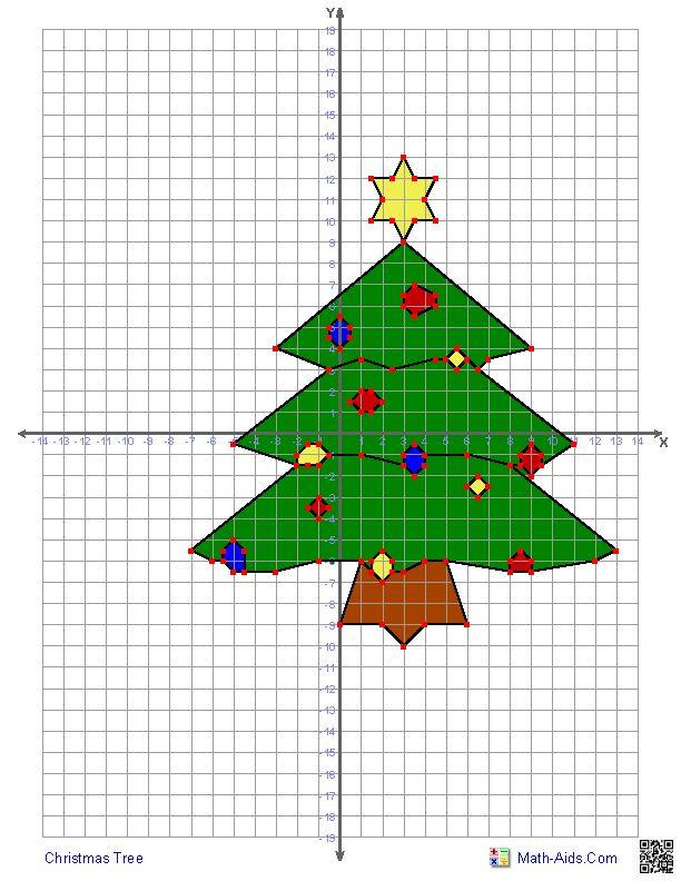 Christmas Tree | common core | Pinterest