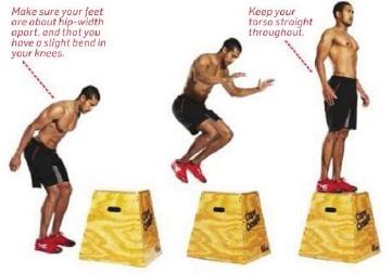 Box Jump | Gymless Workouts | Pinterest