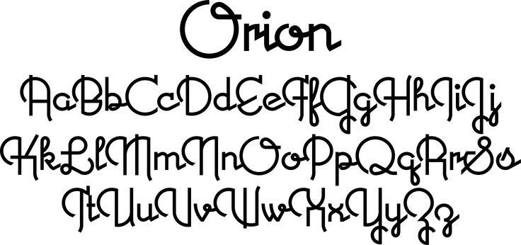 Cool Fonts Alphabet Different font styles alphabet