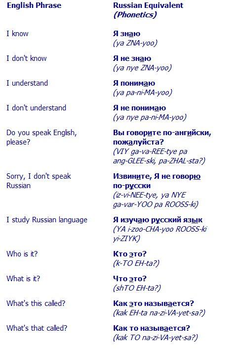 Тату русско английский перевод