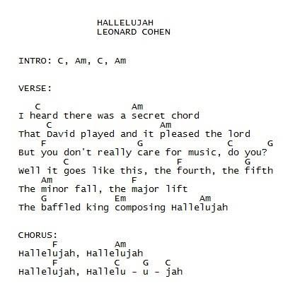Luxury Guitar Chords To Hallelujah By Leonard Cohen Image Collection ...