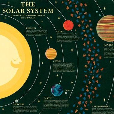 pin up solar system - photo #8