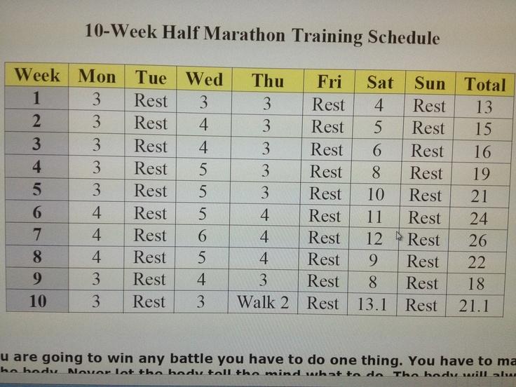 Marathon Training Schedules