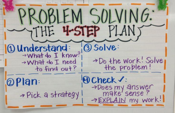 Solve my math problem free