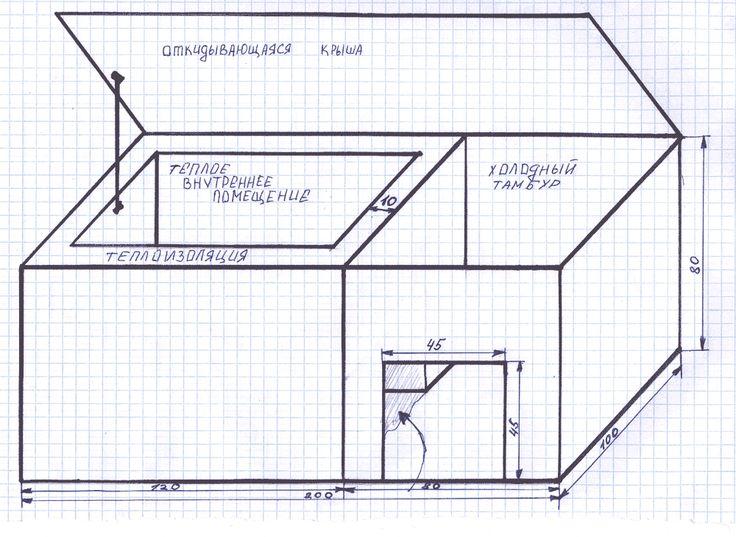 Как построить собачий вольер своими руками чертежи 16