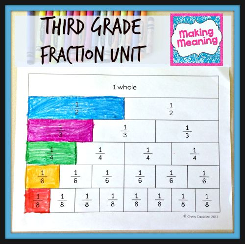 Unit- covers ALL the common core fraction standards for third grade ...
