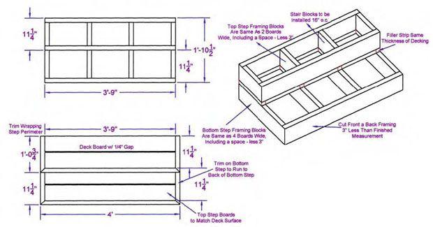 Deck double box step framing details the inn pinterest for Box steps deck