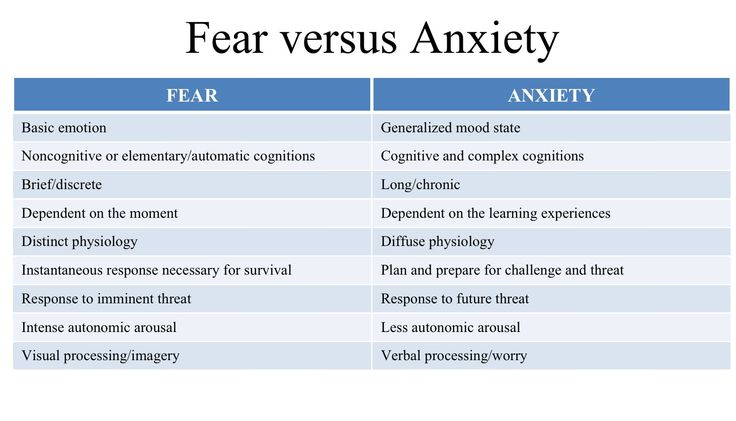 How To Tell The Difference Between Panic And An Actual Panic Attack forecasting