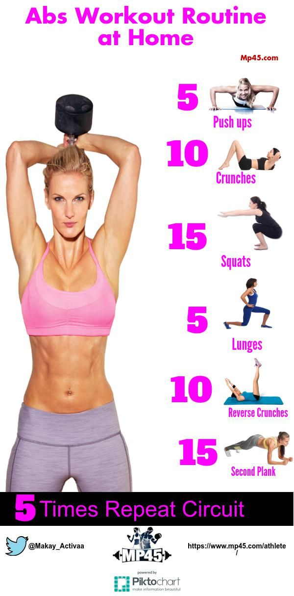 Top 10 Advanced Ab Exercises Top 10 Advanced Ab Exercises new pictures