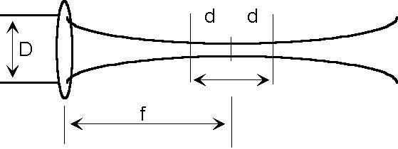 usb type b wiring diagram images pin diagram wiring diagrams pictures wiring