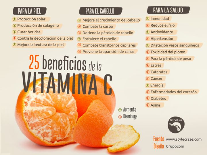 #beneficios de la vitamina c. #infografía. http://bit.ly/dietetica-nutricion