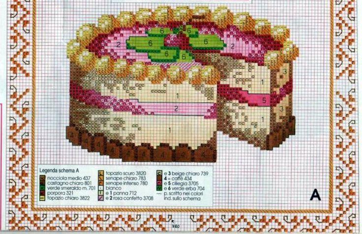 kaneviçe pasta modeli