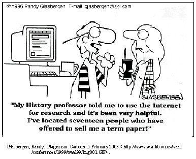 term paper plagiarism checker