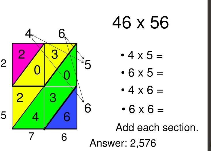 Lattice Multiplication - Wonderful method for children to use when ...