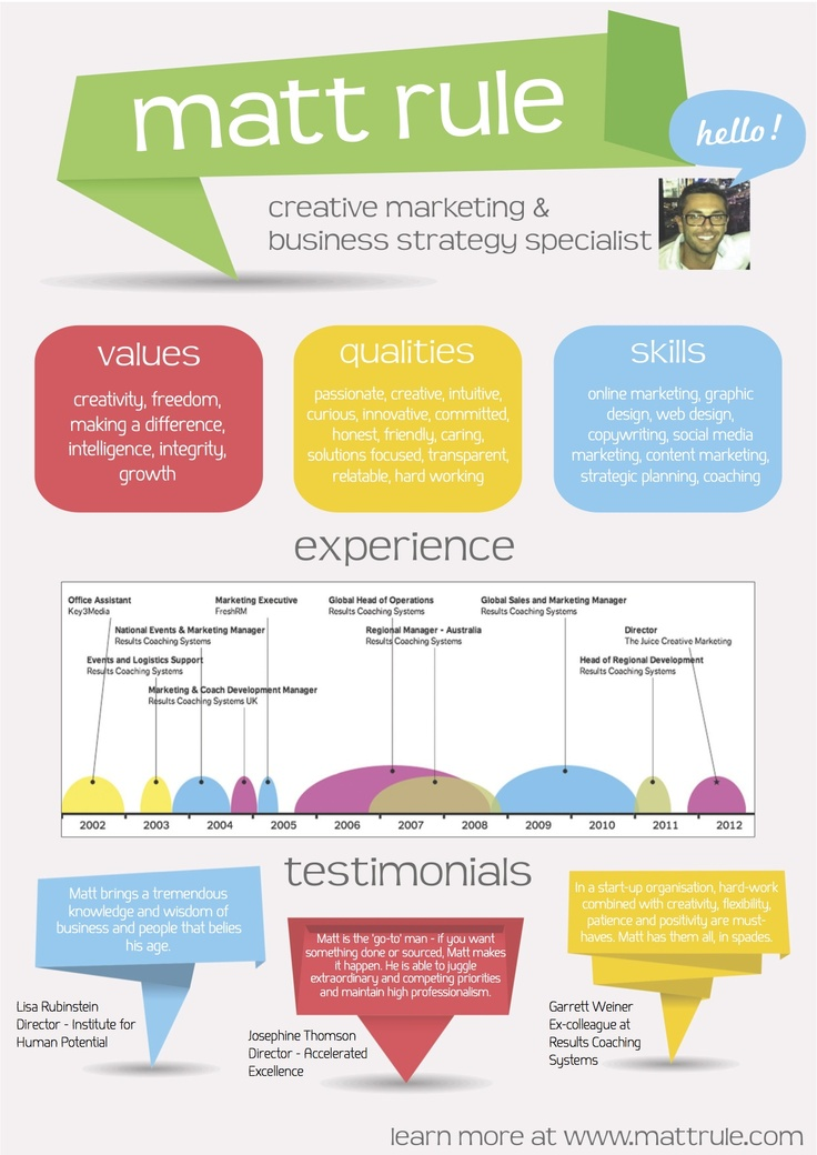 design infographic resumes! Check out my portfolio