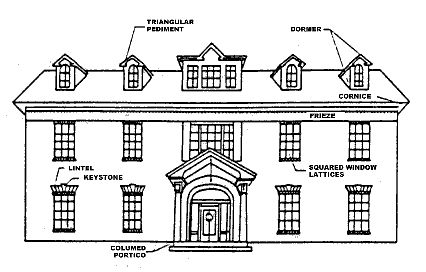 Floor plan details besides 1800 Sq Ft House Plans moreover Architects House Plans Stunning Architect Designed House Plans Contemporary Exterior Southern Style Architectural House Plans likewise Dairy goats housing plans besides North Carolina Custom Home Builder. on georgian design homes